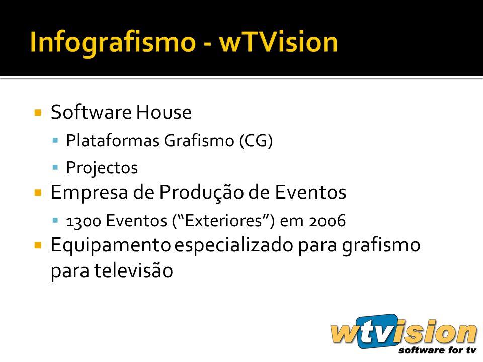 Software House Plataformas Grafismo (CG) Projectos Empresa de Produção de Eventos 1300 Eventos (Exteriores) em 2006 Equipamento especializado para grafismo para televisão