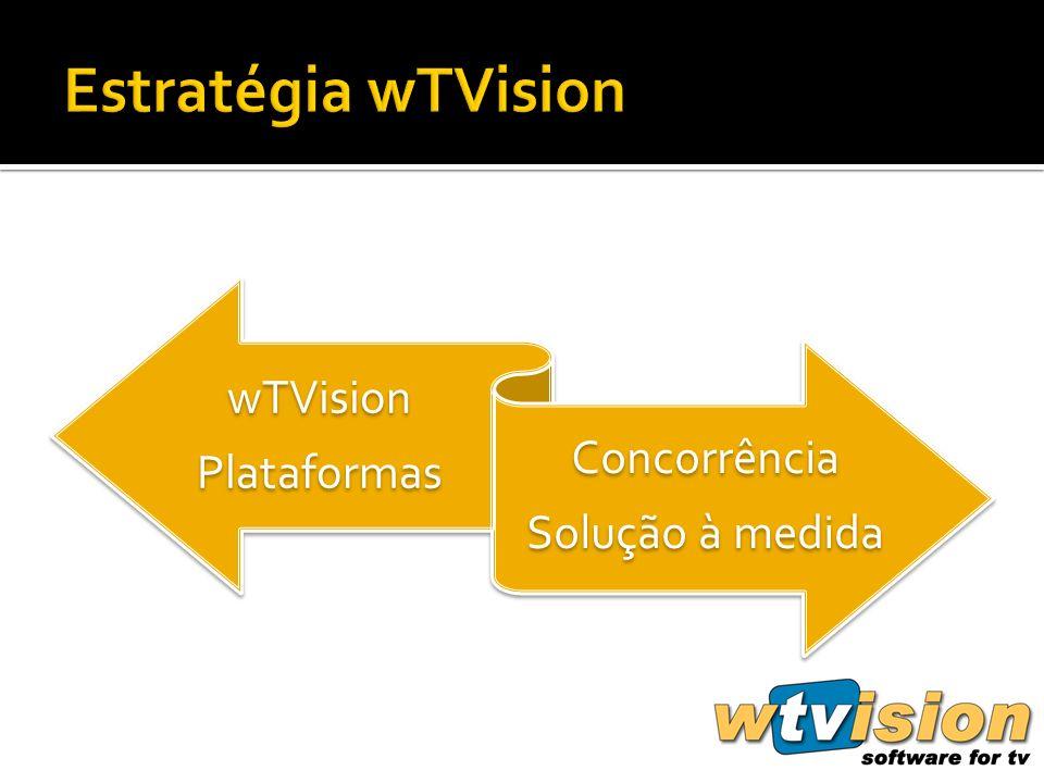 wTVision Plataformas Concorrência Solução à medida