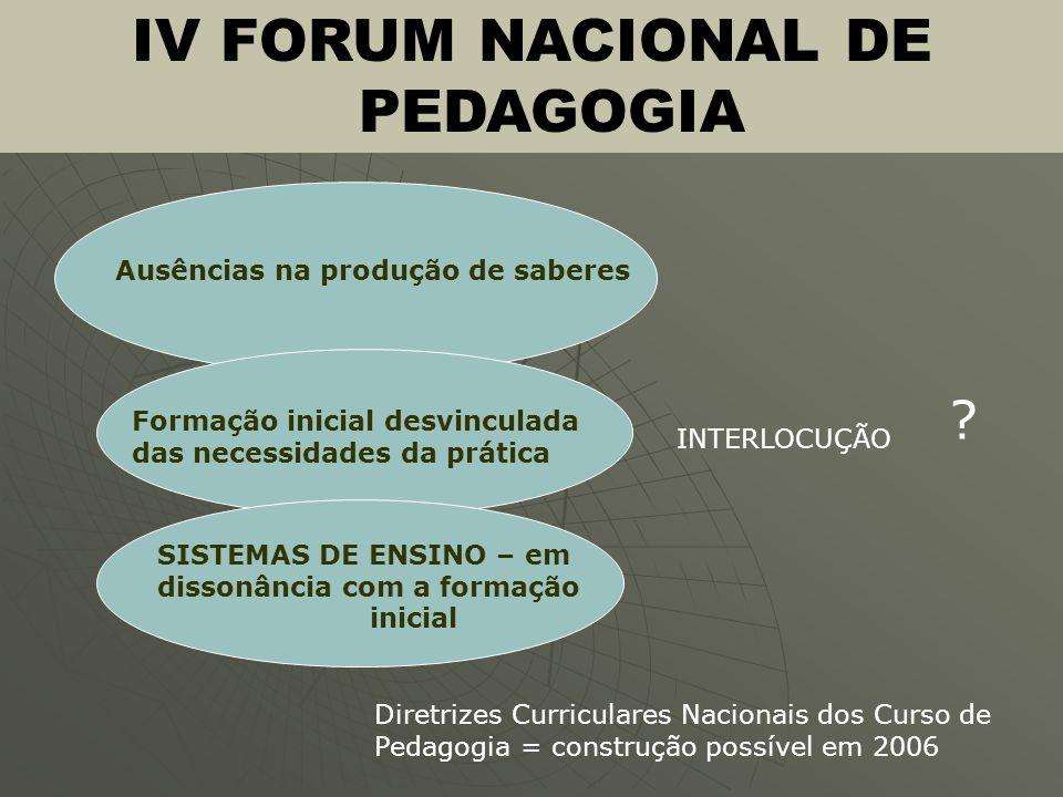 IV FORUM NACIONAL DE PEDAGOGIA Ausências na produção de saberes Formação inicial desvinculada das necessidades da prática SISTEMAS DE ENSINO – em diss