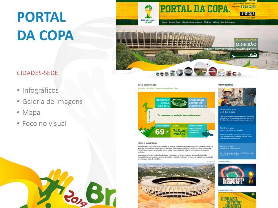 PORTAL DA COPA CIDADES-SEDE Infográficos Galeria de imagens Mapa Foco no visual