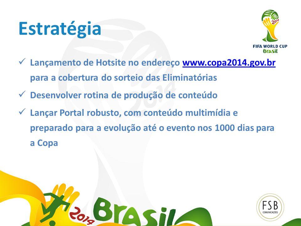 Estratégia Lançamento de Hotsite no endereço www.copa2014.gov.br para a cobertura do sorteio das Eliminatóriaswww.copa2014.gov.br Desenvolver rotina d