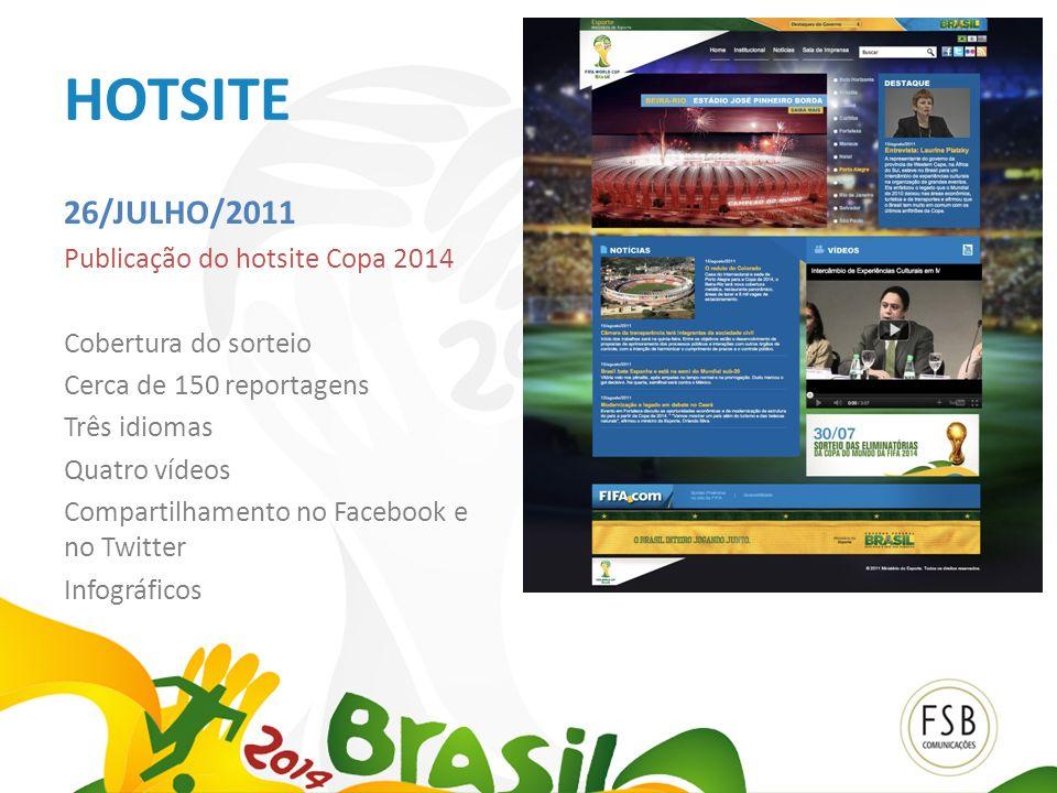 HOTSITE 26/JULHO/2011 Publicação do hotsite Copa 2014 Cobertura do sorteio Cerca de 150 reportagens Três idiomas Quatro vídeos Compartilhamento no Fac
