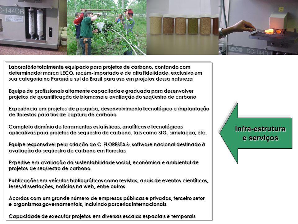 Laboratório totalmente equipado para projetos de carbono, contando com determinador marca LECO, recém-importado e de alta fidelidade, exclusivo em sua categoria no Paraná e sul do Brasil para uso em projetos dessa natureza Equipe de profissionais altamente capacitada e graduada para desenvolver projetos de quantificação de biomassa e avaliação do seqüestro de carbono Experiência em projetos de pesquisa, desenvolvimento tecnológico e implantação de florestas para fins de captura de carbono Completo domínio de ferramentas estatísticas, analíticas e tecnológicas aplicativas para projetos de seqüestro de carbono, tais como SIG, simulação, etc.