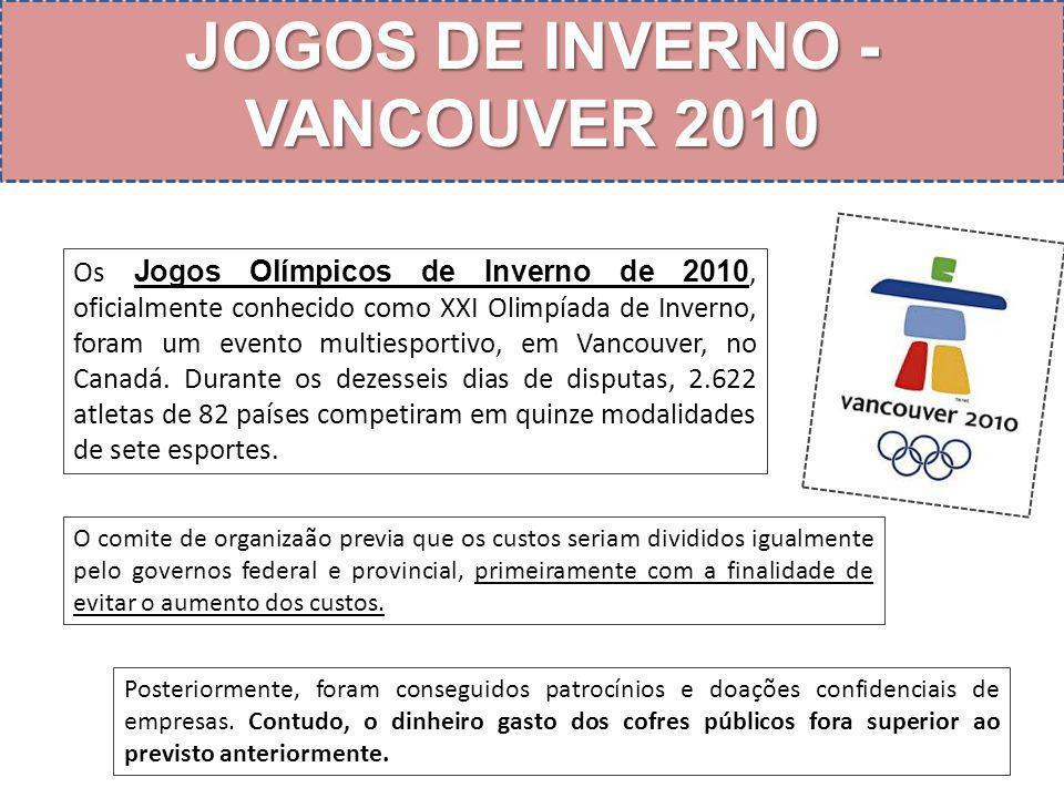 JOGOS DE INVERNO - VANCOUVER 2010 Os Jogos Olímpicos de Inverno de 2010, oficialmente conhecido como XXI Olimpíada de Inverno, foram um evento multiesportivo, em Vancouver, no Canadá.