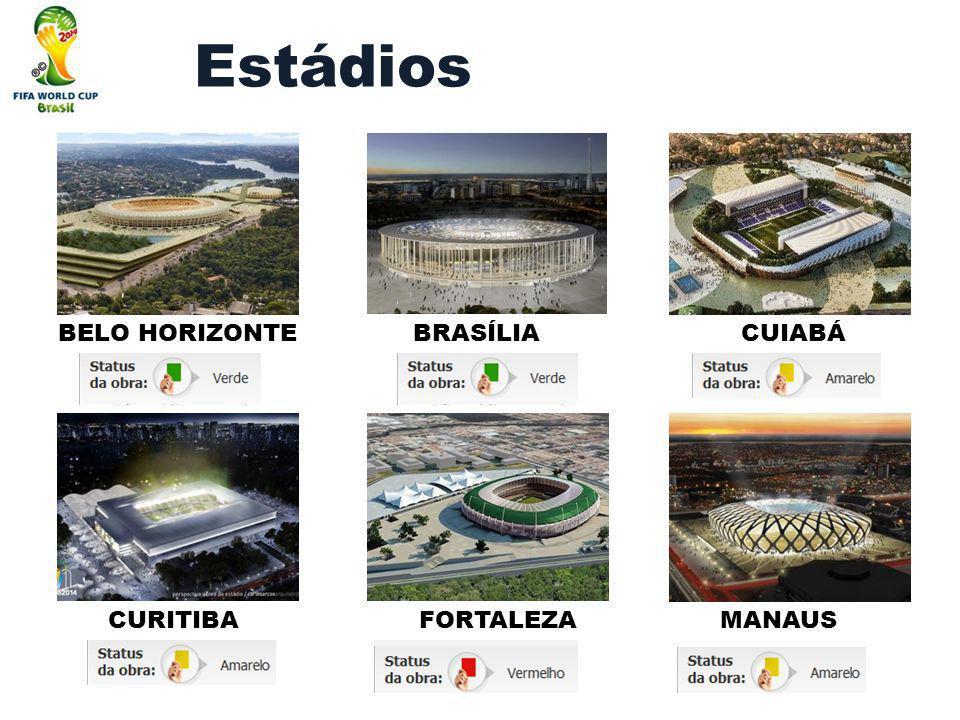Estádios BRASÍLIABELO HORIZONTE MANAUS CUIABÁ CURITIBAFORTALEZA