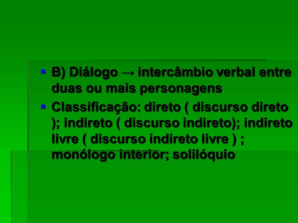 B) Diálogo intercâmbio verbal entre duas ou mais personagens B) Diálogo intercâmbio verbal entre duas ou mais personagens Classificação: direto ( disc
