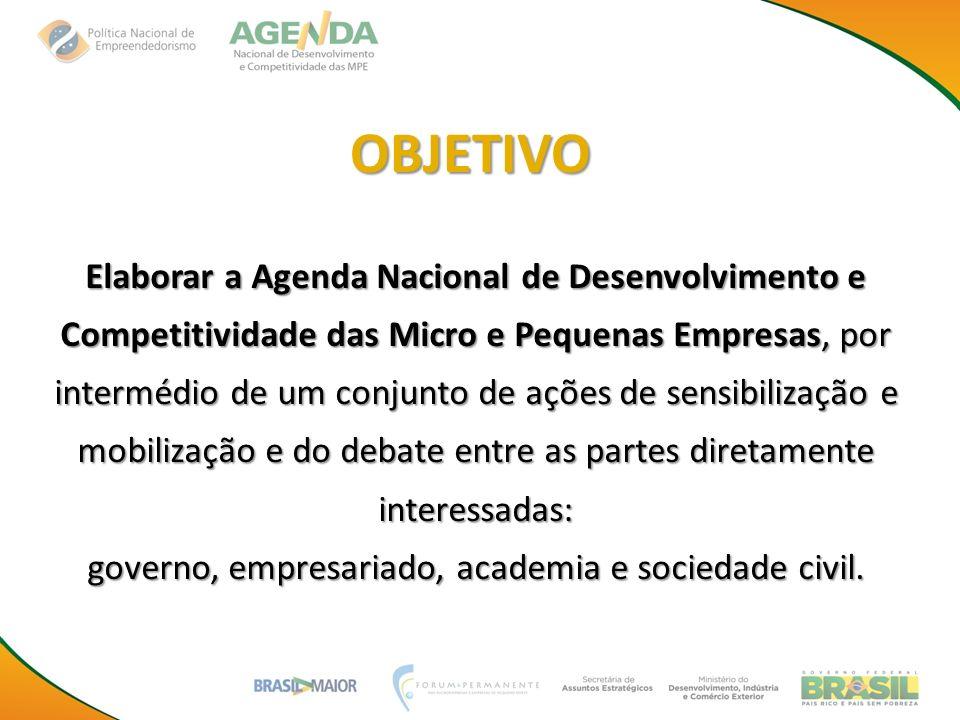 OBJETIVO Elaborar a Agenda Nacional de Desenvolvimento e Competitividade das Micro e Pequenas Empresas, por intermédio de um conjunto de ações de sens