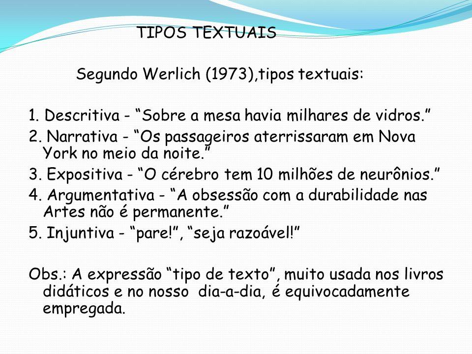 TIPOS TEXTUAIS Segundo Werlich (1973),tipos textuais: 1. Descritiva - Sobre a mesa havia milhares de vidros. 2. Narrativa - Os passageiros aterrissara