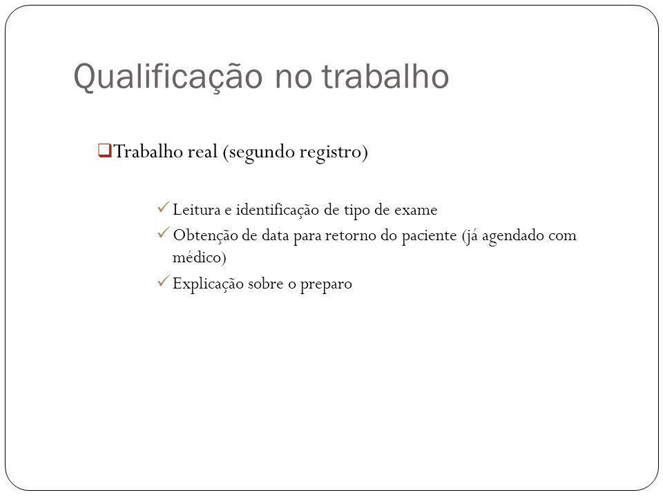 Qualificação no trabalho Trabalho real (segundo registro) Leitura e identificação de tipo de exame Obtenção de data para retorno do paciente (já agendado com médico) Explicação sobre o preparo