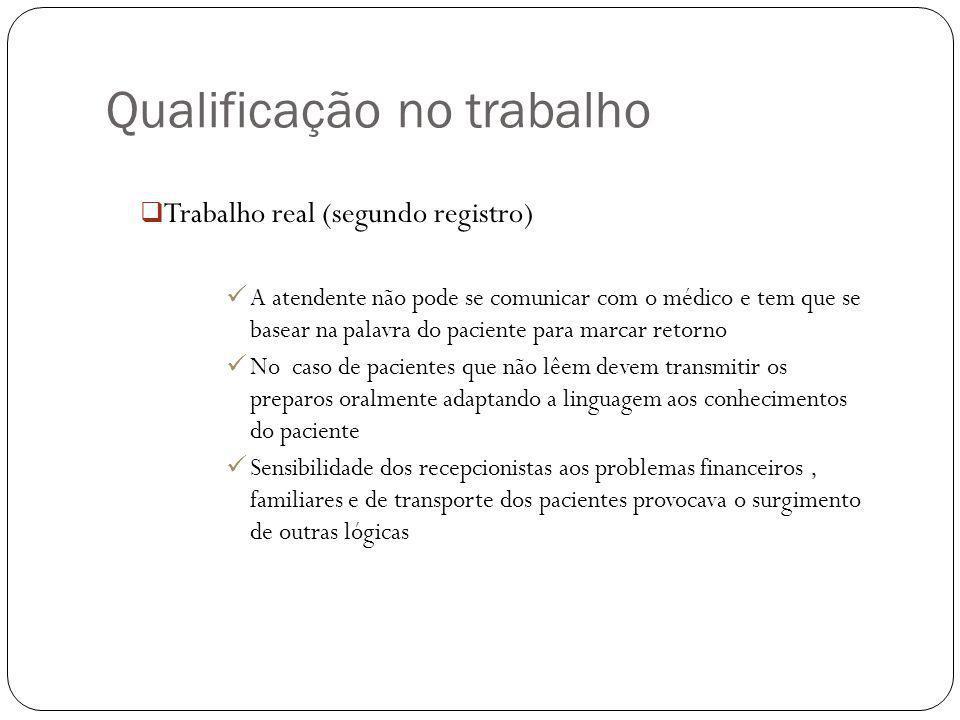 Qualificação no trabalho Trabalho real (segundo registro) A atendente não pode se comunicar com o médico e tem que se basear na palavra do paciente pa
