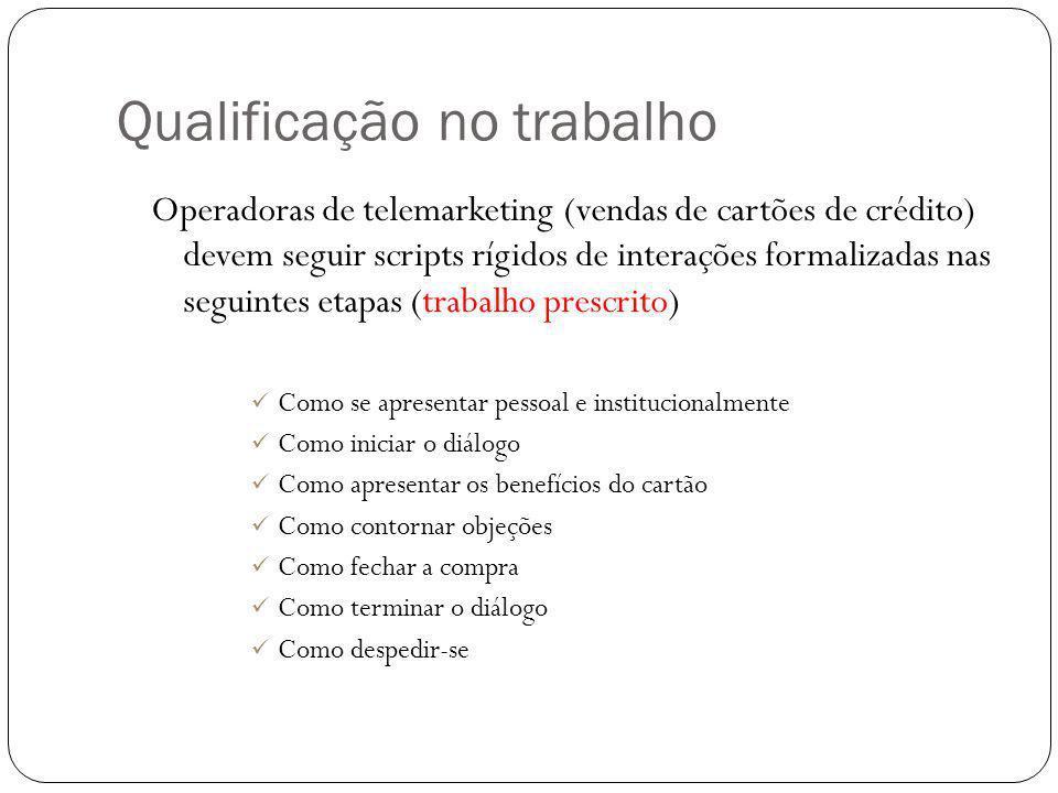Qualificação no trabalho Operadoras de telemarketing (vendas de cartões de crédito) devem seguir scripts rígidos de interações formalizadas nas seguin