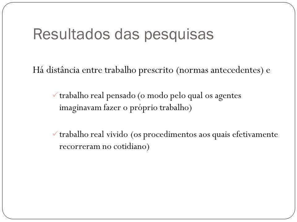 Resultados das pesquisas Há distância entre trabalho prescrito (normas antecedentes) e trabalho real pensado (o modo pelo qual os agentes imaginavam f