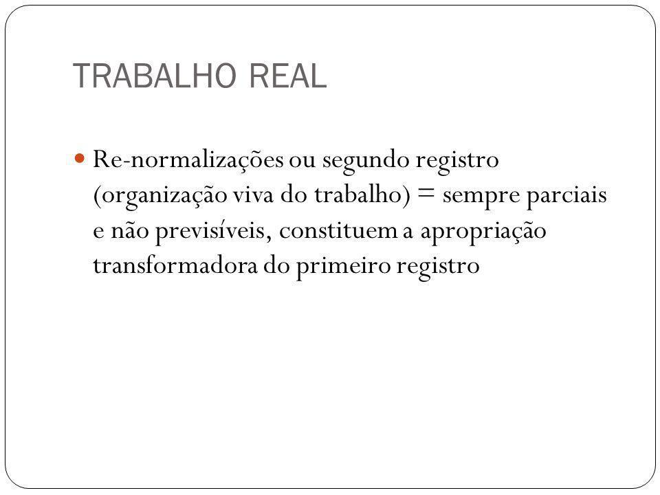 TRABALHO REAL Re-normalizações ou segundo registro (organização viva do trabalho) = sempre parciais e não previsíveis, constituem a apropriação transformadora do primeiro registro