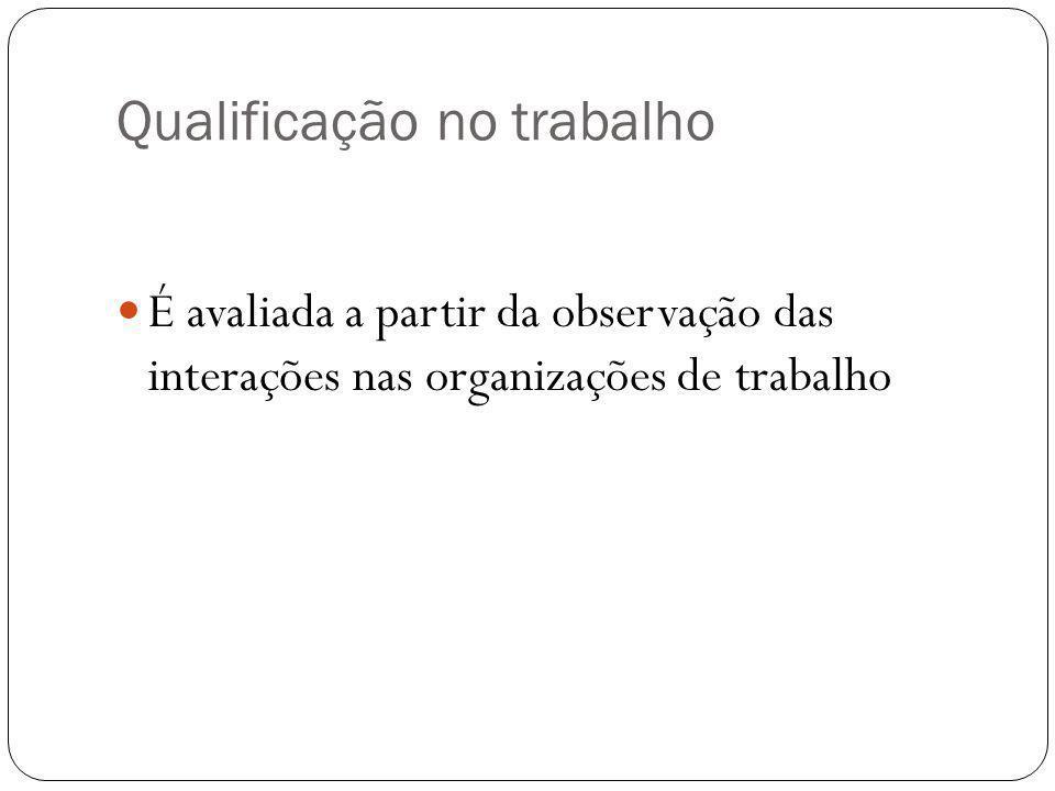 Qualificação no trabalho É avaliada a partir da observação das interações nas organizações de trabalho