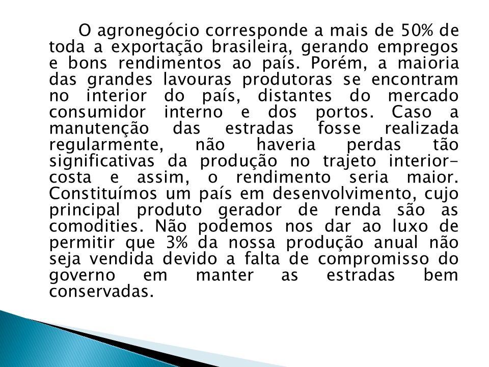 O agronegócio corresponde a mais de 50% de toda a exportação brasileira, gerando empregos e bons rendimentos ao país. Porém, a maioria das grandes lav