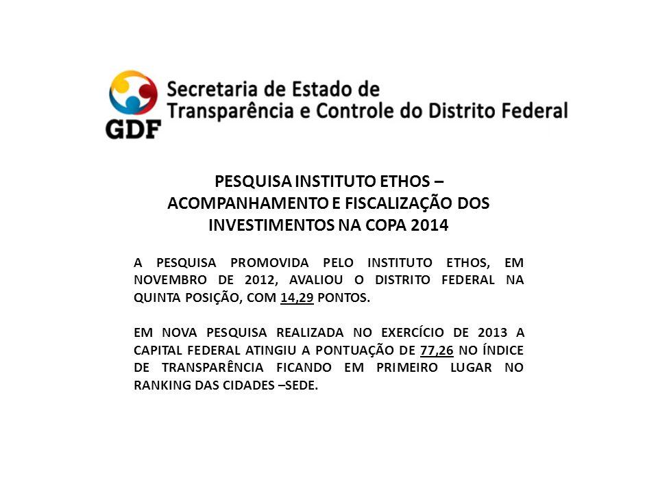 PESQUISA INSTITUTO ETHOS – ACOMPANHAMENTO E FISCALIZAÇÃO DOS INVESTIMENTOS NA COPA 2014 A PESQUISA PROMOVIDA PELO INSTITUTO ETHOS, EM NOVEMBRO DE 2012, AVALIOU O DISTRITO FEDERAL NA QUINTA POSIÇÃO, COM 14,29 PONTOS.