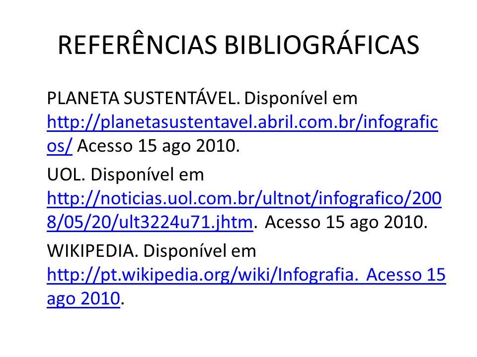 REFERÊNCIAS BIBLIOGRÁFICAS PLANETA SUSTENTÁVEL.
