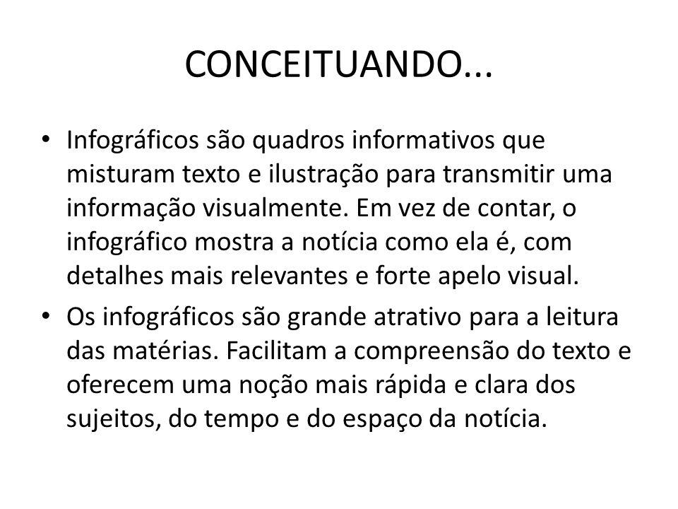 CONCEITUANDO...