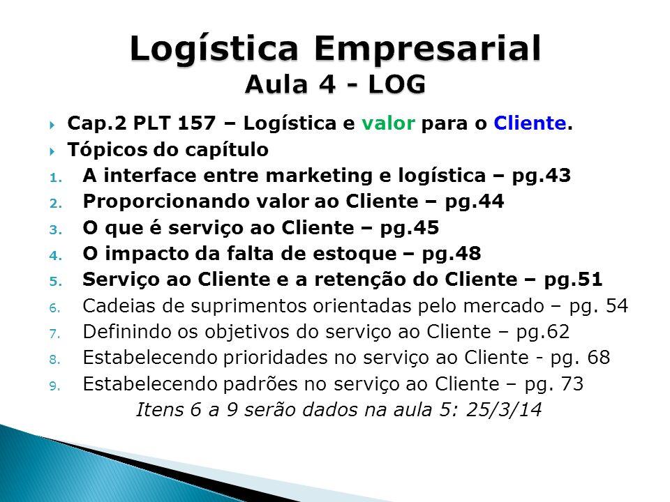 Cap.2 PLT 157 – Logística e valor para o Cliente. Tópicos do capítulo 1. A interface entre marketing e logística – pg.43 2. Proporcionando valor ao Cl