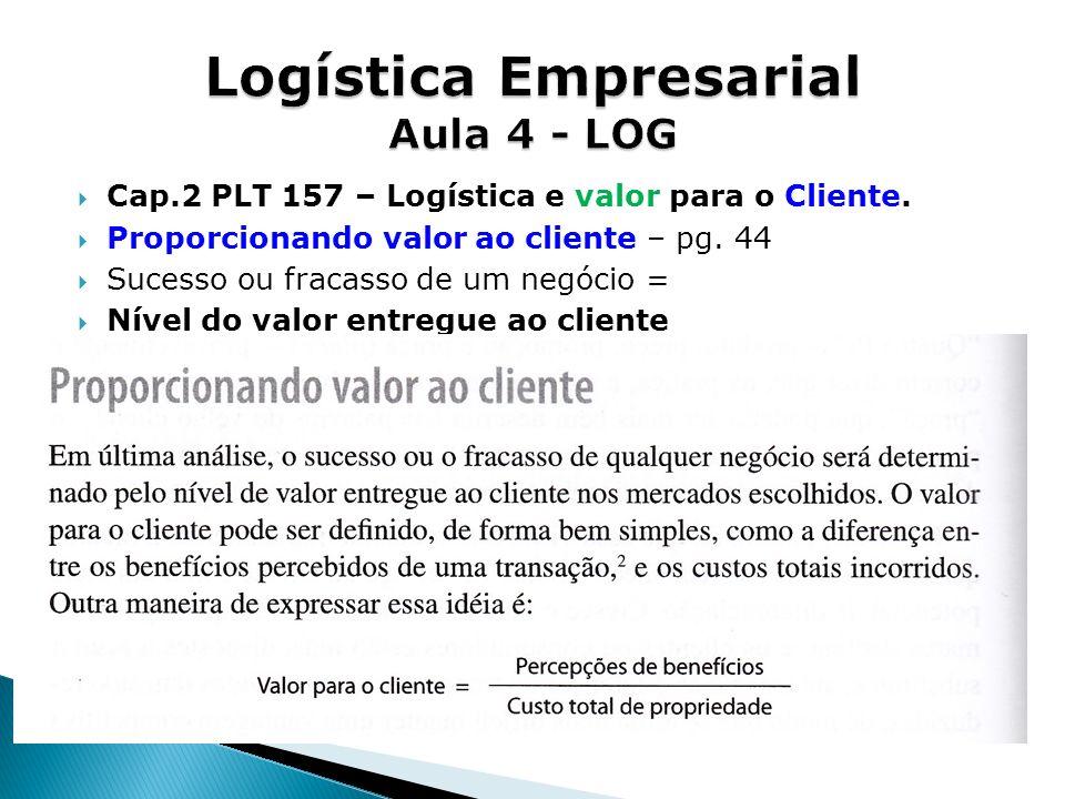 Cap.2 PLT 157 – Logística e valor para o Cliente. Proporcionando valor ao cliente – pg. 44 Sucesso ou fracasso de um negócio = Nível do valor entregue