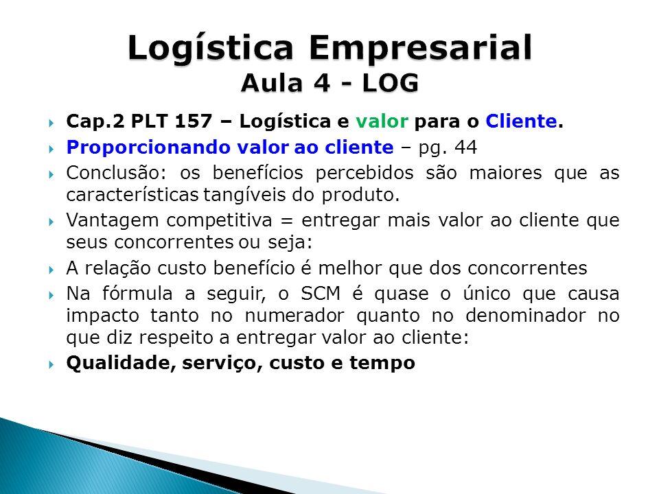 Cap.2 PLT 157 – Logística e valor para o Cliente. Proporcionando valor ao cliente – pg. 44 Conclusão: os benefícios percebidos são maiores que as cara