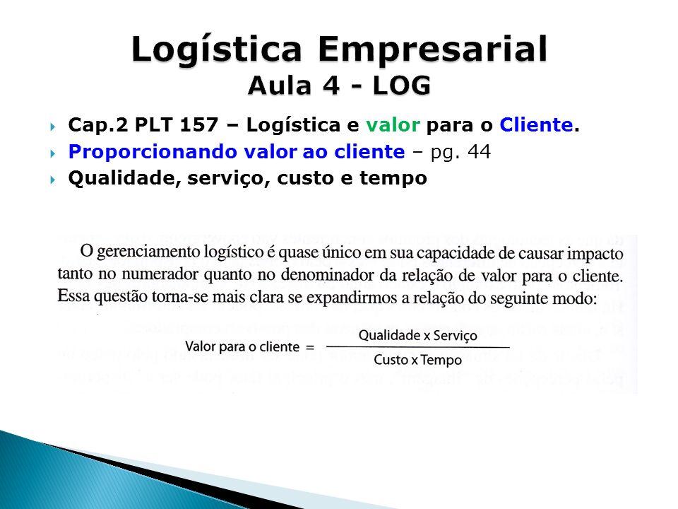 Cap.2 PLT 157 – Logística e valor para o Cliente. Proporcionando valor ao cliente – pg. 44 Qualidade, serviço, custo e tempo