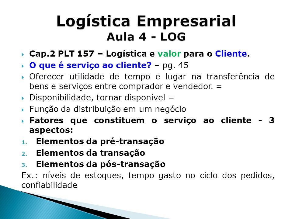 Cap.2 PLT 157 – Logística e valor para o Cliente. O que é serviço ao cliente? – pg. 45 Oferecer utilidade de tempo e lugar na transferência de bens e