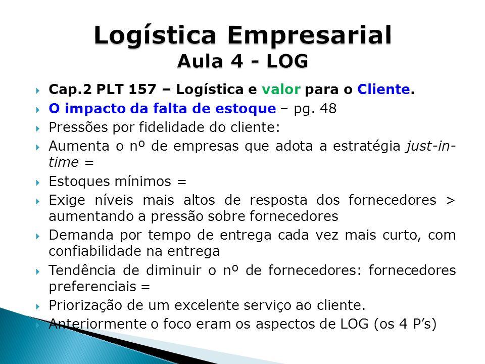 Cap.2 PLT 157 – Logística e valor para o Cliente. O impacto da falta de estoque – pg. 48 Pressões por fidelidade do cliente: Aumenta o nº de empresas