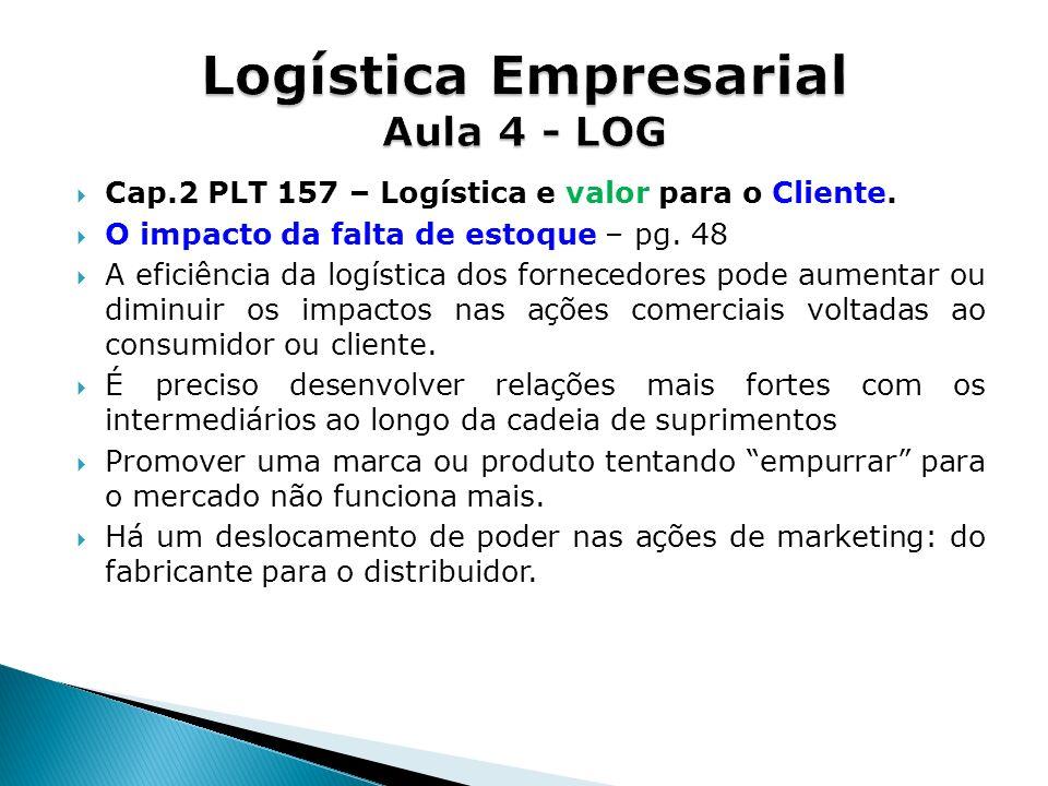Cap.2 PLT 157 – Logística e valor para o Cliente. O impacto da falta de estoque – pg. 48 A eficiência da logística dos fornecedores pode aumentar ou d