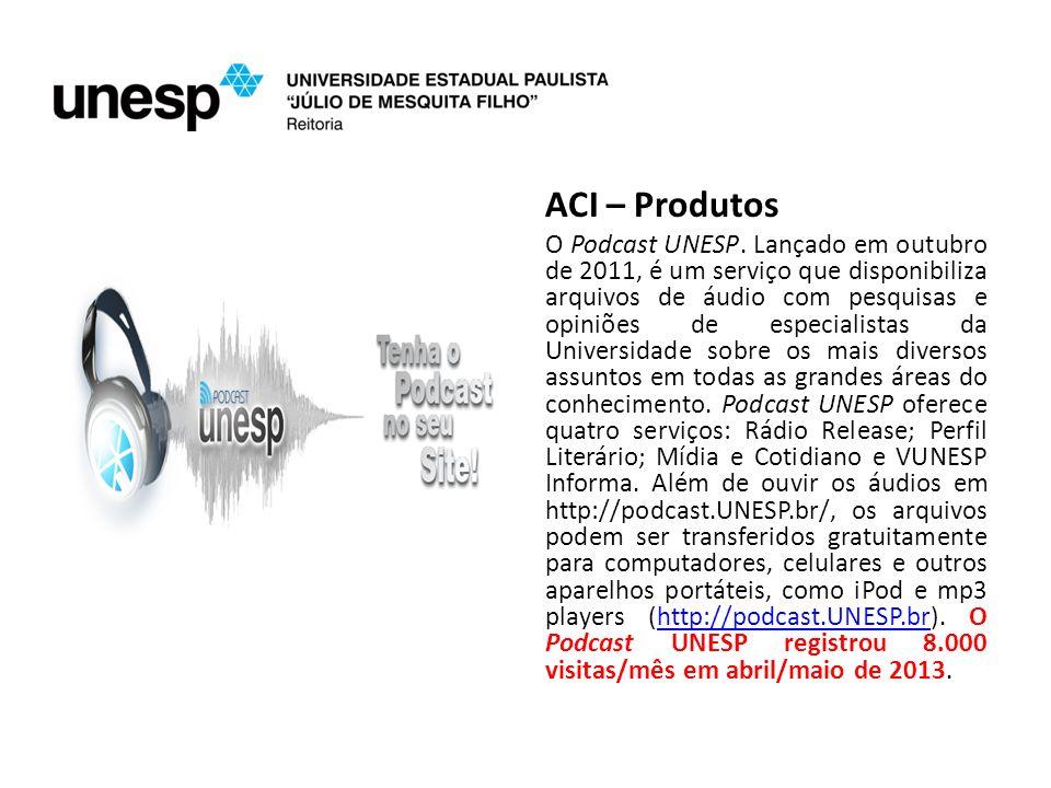 ACI – Produtos O Podcast UNESP.