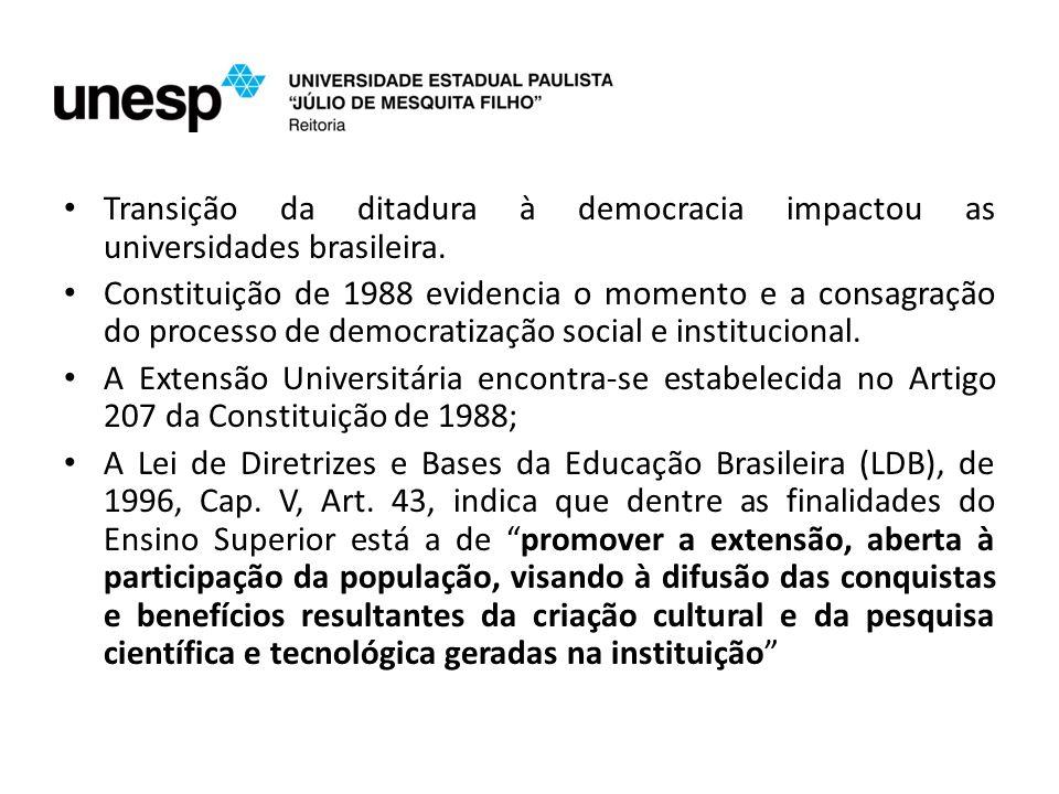 Transição da ditadura à democracia impactou as universidades brasileira.