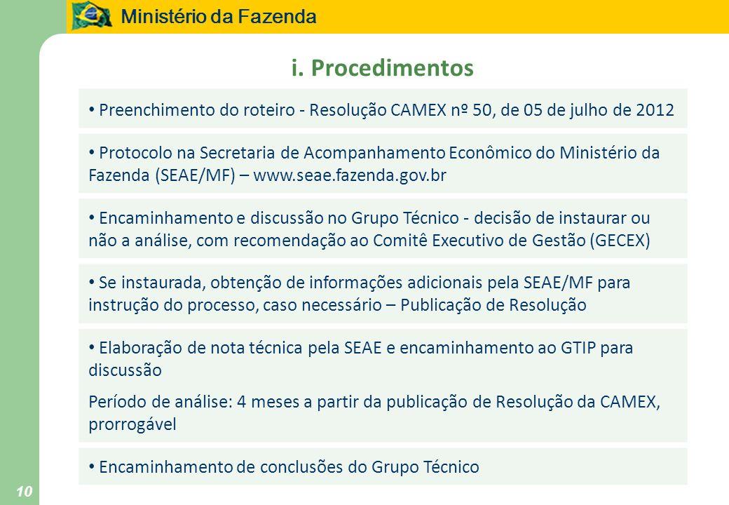 Ministério da Fazenda 10 i. Procedimentos Preenchimento do roteiro - Resolução CAMEX nº 50, de 05 de julho de 2012 Protocolo na Secretaria de Acompanh