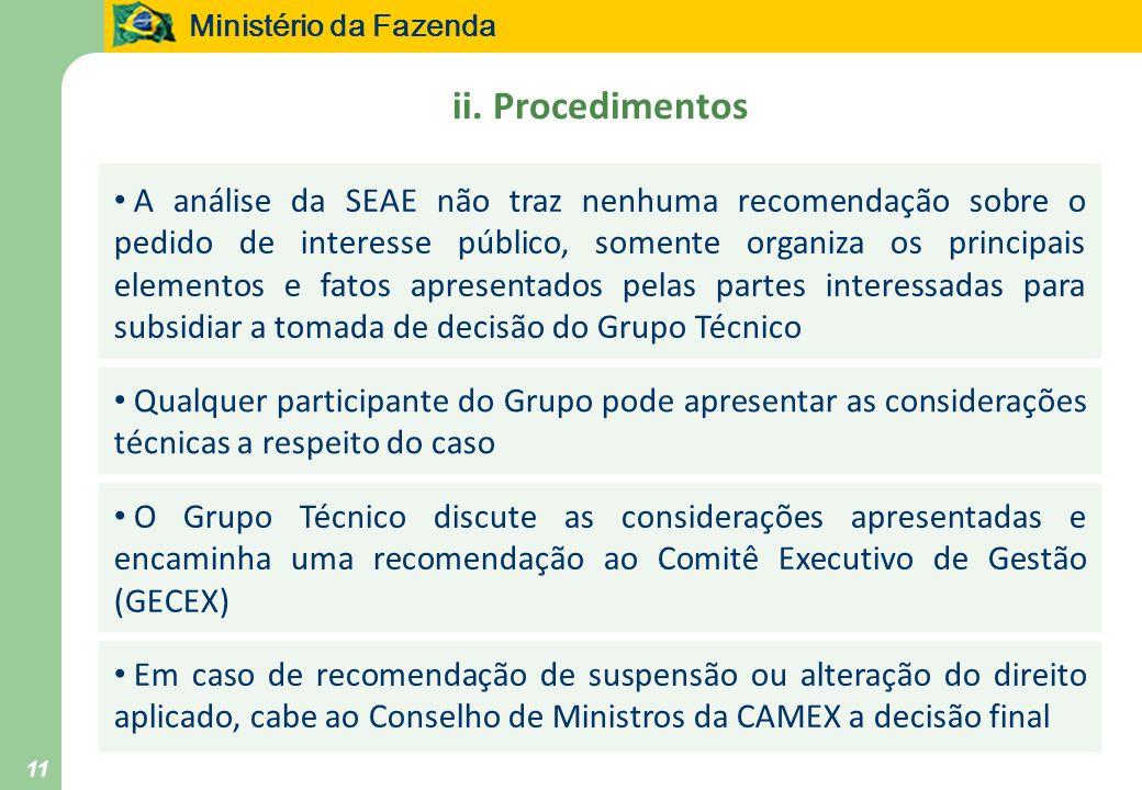 Ministério da Fazenda 11 ii. Procedimentos A análise da SEAE não traz nenhuma recomendação sobre o pedido de interesse público, somente organiza os pr