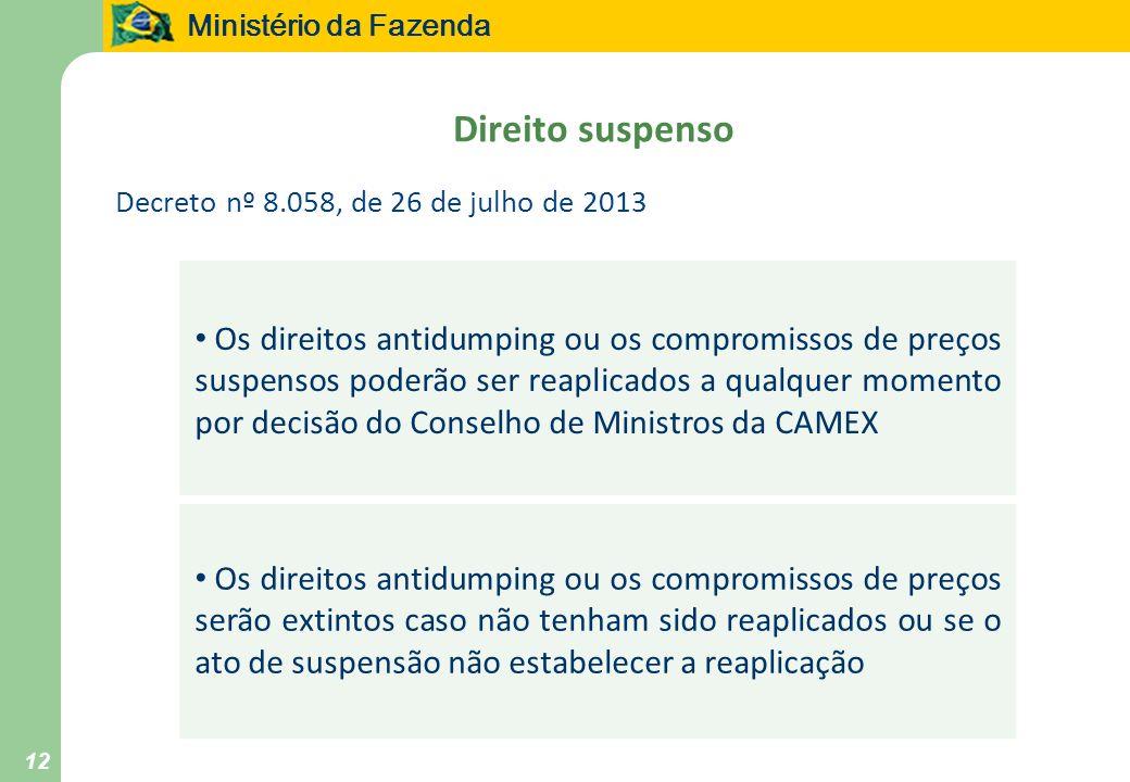 Ministério da Fazenda 12 Direito suspenso Decreto nº 8.058, de 26 de julho de 2013 Os direitos antidumping ou os compromissos de preços suspensos pode