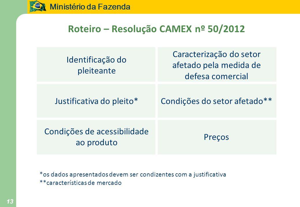 Ministério da Fazenda 13 Roteiro – Resolução CAMEX nº 50/2012 Identificação do pleiteante Caracterização do setor afetado pela medida de defesa comerc