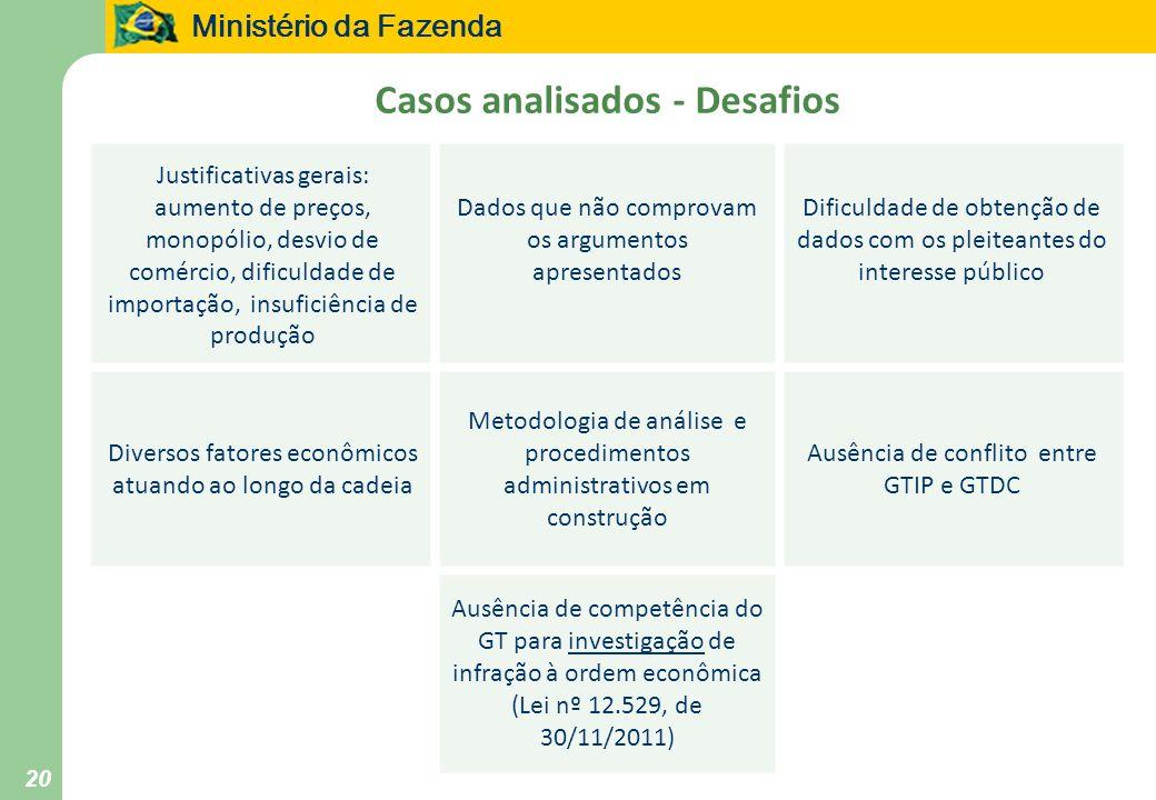 Ministério da Fazenda 20 Casos analisados - Desafios Justificativas gerais: aumento de preços, monopólio, desvio de comércio, dificuldade de importaçã