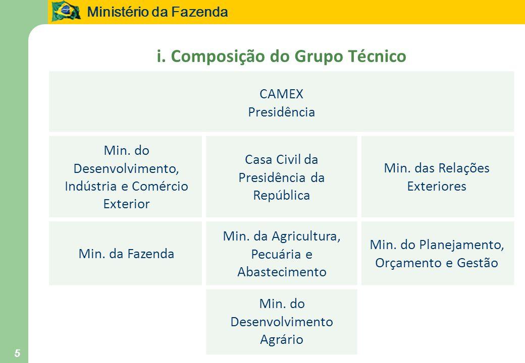 Ministério da Fazenda 5 i. Composição do Grupo Técnico CAMEX Presidência Min. do Desenvolvimento, Indústria e Comércio Exterior Casa Civil da Presidên