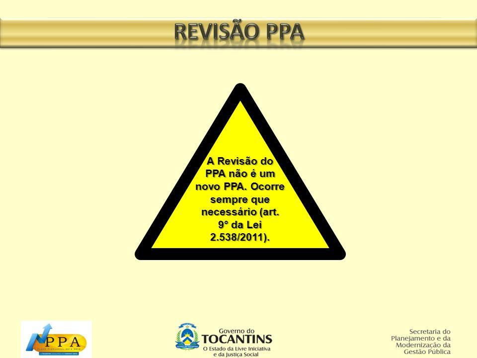 A Revisão do PPA não é um novo PPA. Ocorre sempre que necessário (art. 9° da Lei 2.538/2011).