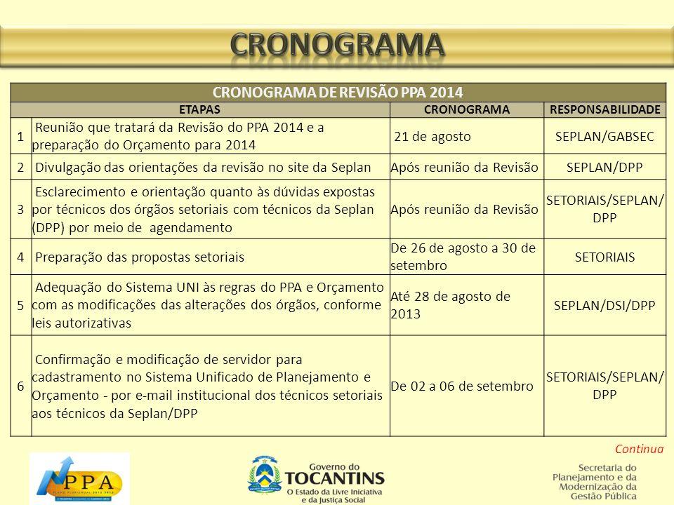 CRONOGRAMA DE REVISÃO PPA 2014 ETAPASCRONOGRAMARESPONSABILIDADE 1 Reunião que tratará da Revisão do PPA 2014 e a preparação do Orçamento para 2014 21