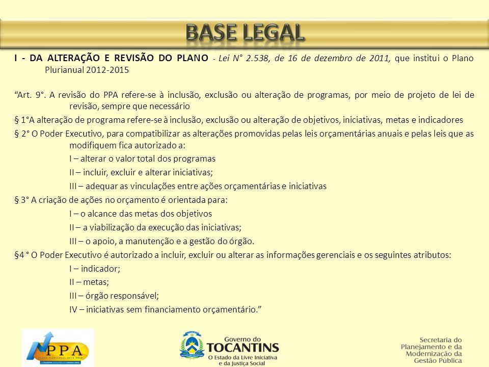 I - DA ALTERAÇÃO E REVISÃO DO PLANO - Lei N° 2.538, de 16 de dezembro de 2011, que institui o Plano Plurianual 2012-2015 Art. 9°. A revisão do PPA ref