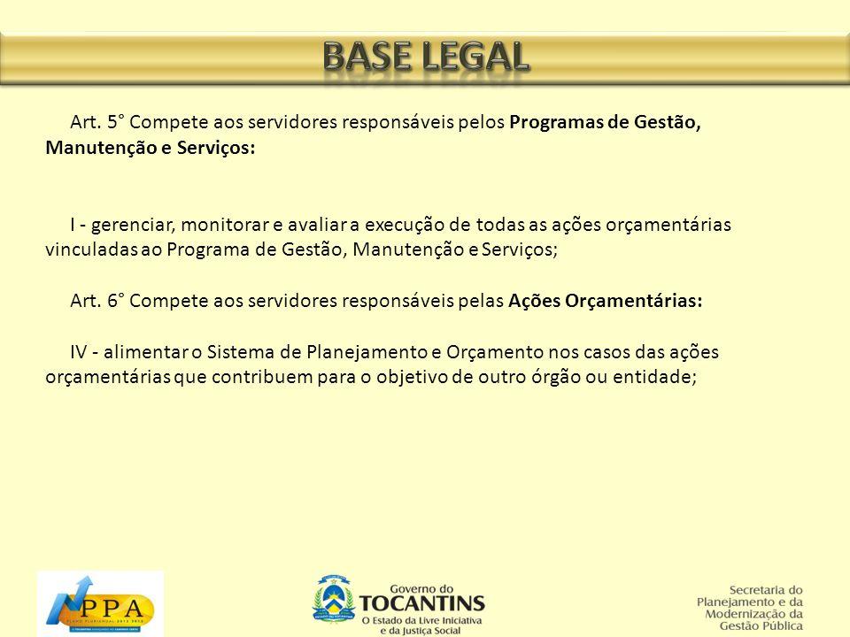 IV – INCLUSÃO DE NOVOS PROGRAMAS, Lei Nº 2.718, de 16 de maio de 2013, Altera o anexo III à Lei 2.538, de 16 de dezembro de 2011, que institui o Plano Plurianual do Estado do Tocantins para o período 2012-2015 Art.