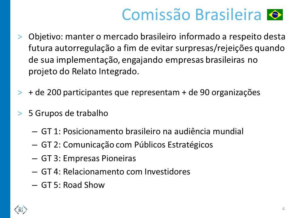 Comissão Brasileira >Objetivo: manter o mercado brasileiro informado a respeito desta futura autorregulação a fim de evitar surpresas/rejeições quando