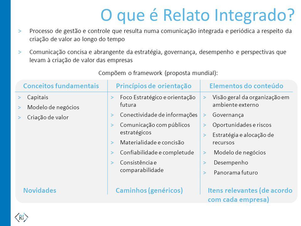 Conceitos fundamentaisPrincípios de orientaçãoElementos do conteúdo >Capitais >Modelo de negócios >Criação de valor >Foco Estratégico e orientação fut