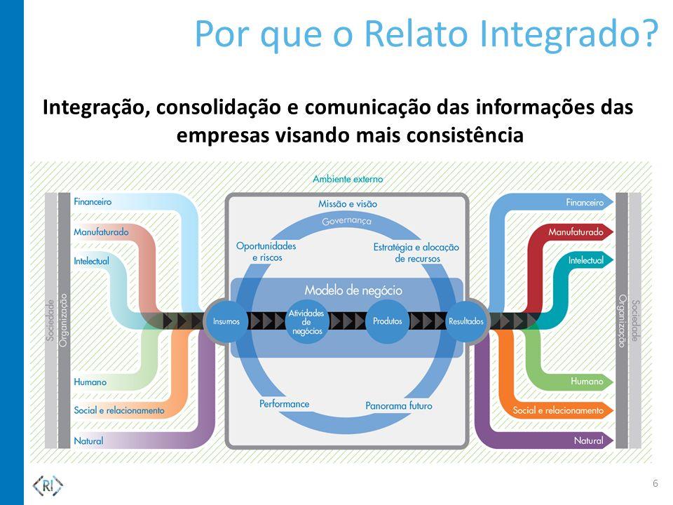 Por que o Relato Integrado? 6 Integração, consolidação e comunicação das informações das empresas visando mais consistência