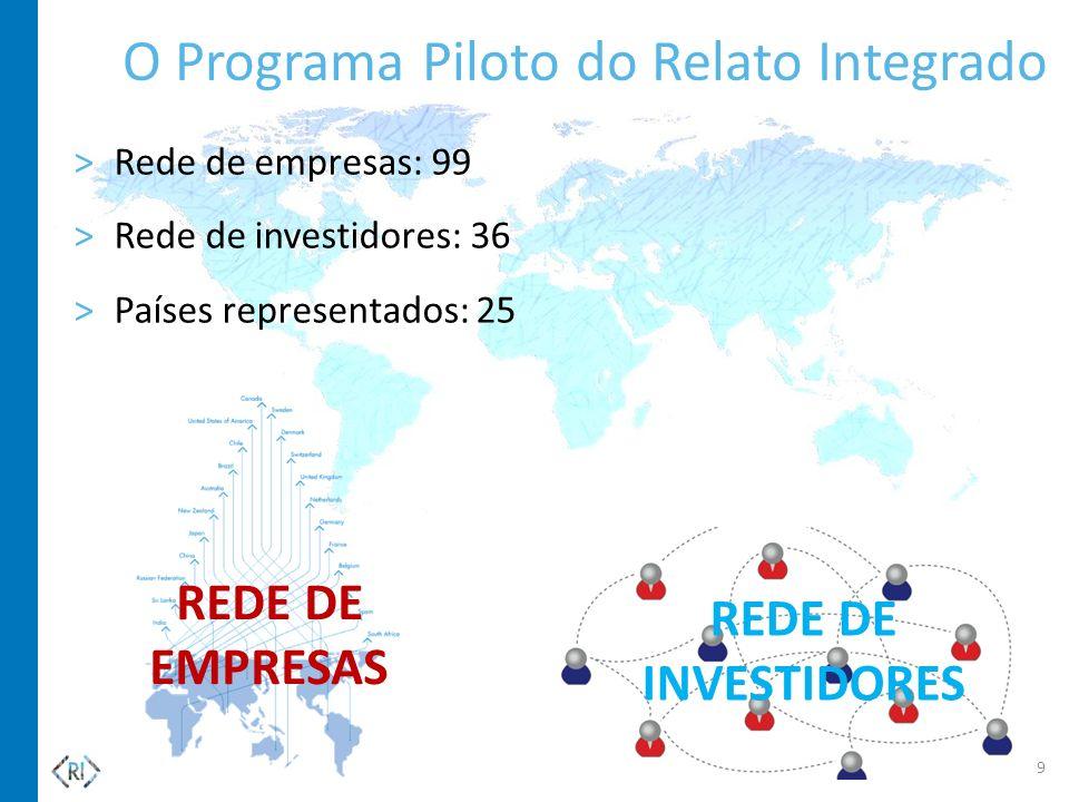 9 REDE DE EMPRESAS REDE DE INVESTIDORES >Rede de empresas: 99 >Rede de investidores: 36 >Países representados: 25 O Programa Piloto do Relato Integrad