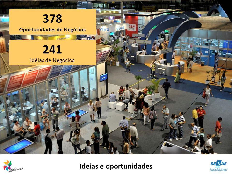 Ideias e oportunidades 378 Oportunidades de Negócios 241 Idéias de Negócios