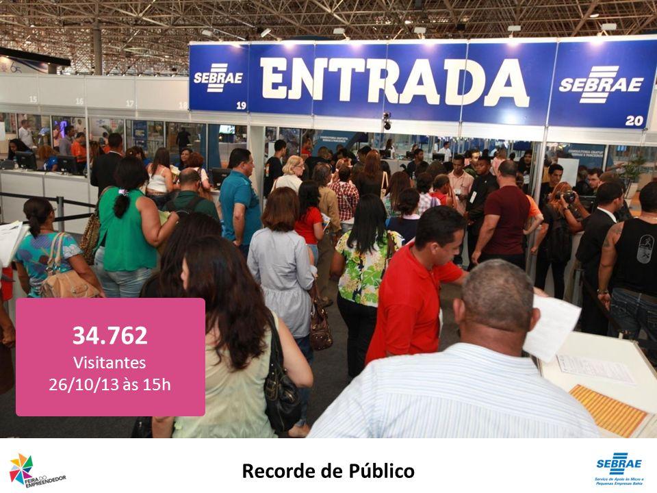 Arrecadação – Livraria Sebrae R$ 40.693 vendas da livraria