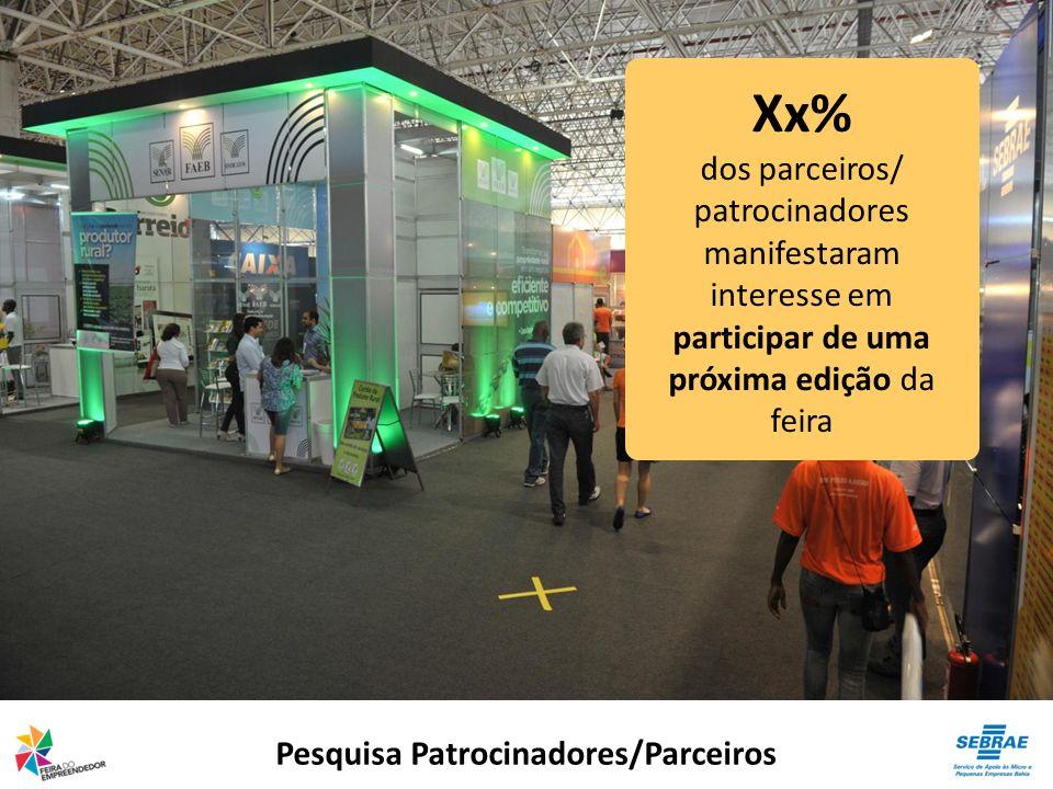 Pesquisa Patrocinadores/Parceiros Xx% dos parceiros/ patrocinadores manifestaram interesse em participar de uma próxima edição da feira
