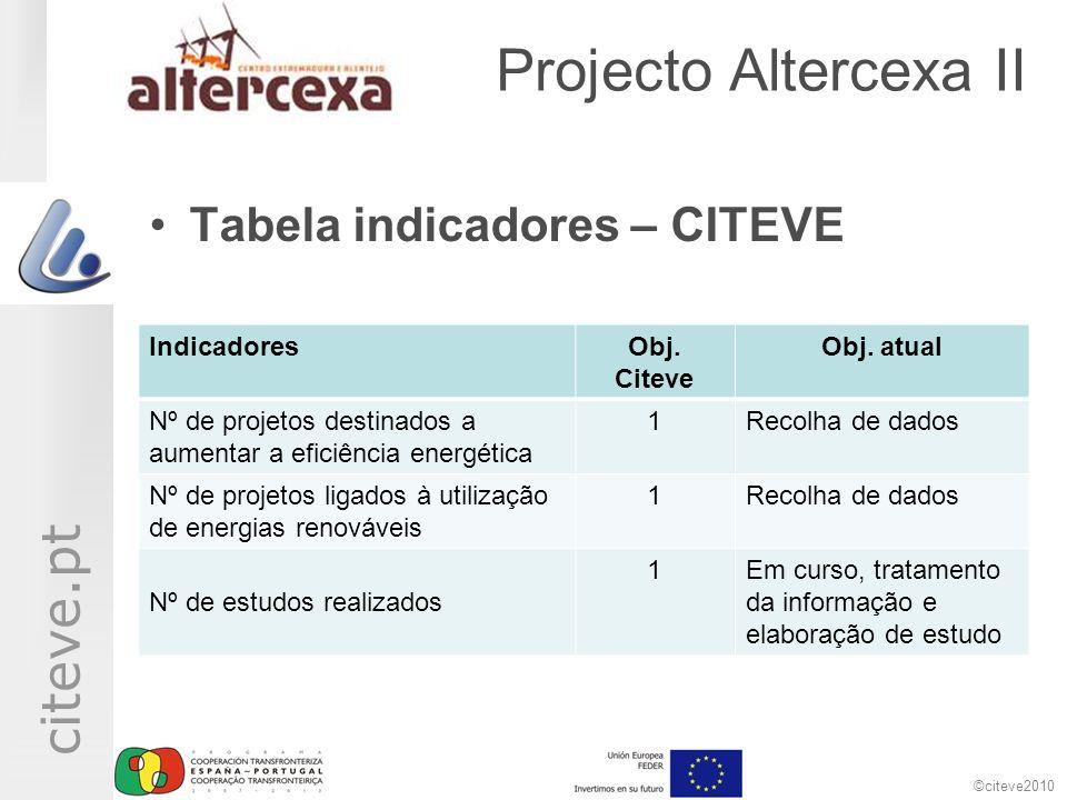 ©citeve2010 citeve.pt Projecto Altercexa II Tabela indicadores – CITEVE IndicadoresObj.