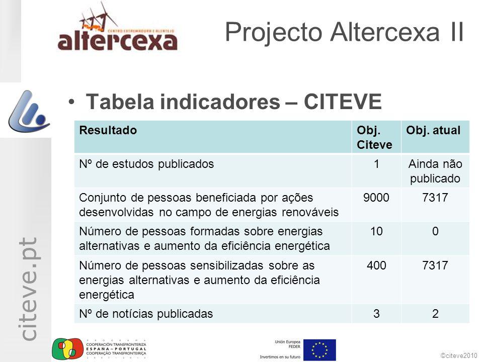 ©citeve2010 citeve.pt Projecto Altercexa II Tabela indicadores – CITEVE ResultadoObj.